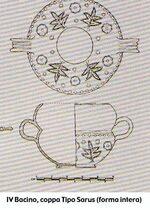 IV Bacino, coppa Tipo Sarus