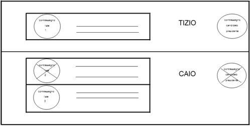 Rappresentazione fac-simile di scheda per la modalità di voto n. 2
