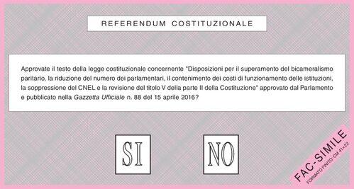 Fac-Simile della SCHEDA per il referendum costituzionale - parte INTERNA