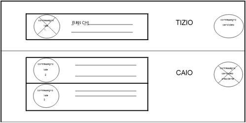 Rappresentazione fac-simile di scheda per la modalità di voto n. 4